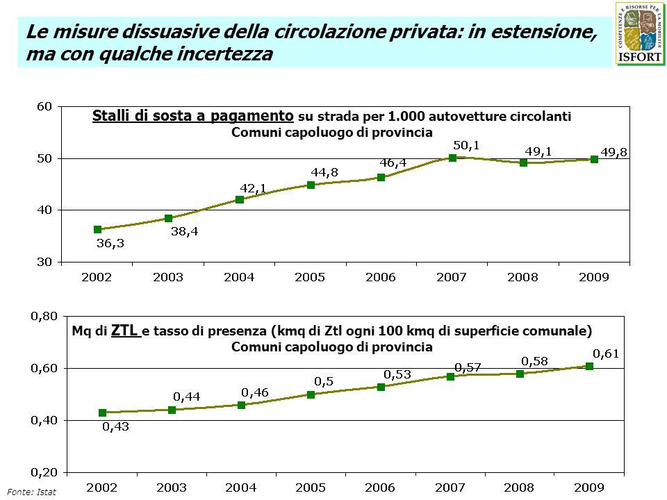Le misure dissuasive della circolazione privata: in estensione, ma con qualche incertezza