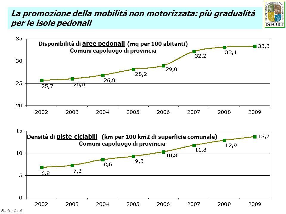 La promozione della mobilità non motorizzata: più gradualità per le isole pedonali