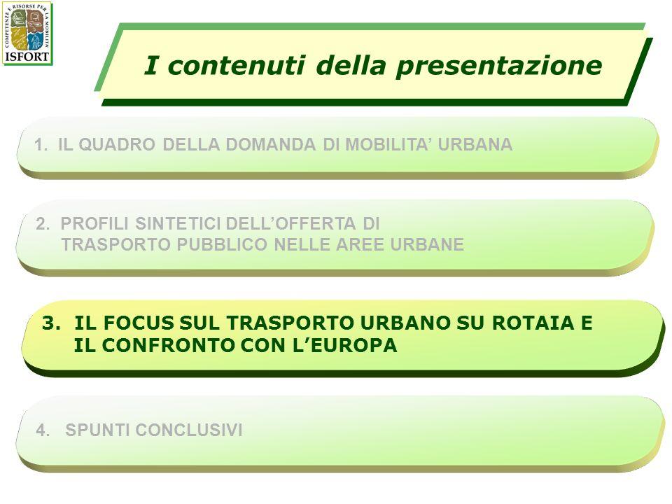 I contenuti della presentazione