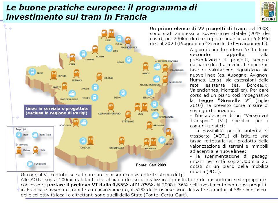 Le buone pratiche europee: il programma di investimento sul tram in Francia