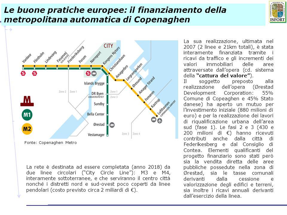 Le buone pratiche europee: il finanziamento della metropolitana automatica di Copenaghen