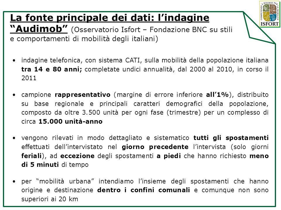 La fonte principale dei dati: l'indagine Audimob (Osservatorio Isfort – Fondazione BNC su stili e comportamenti di mobilità degli italiani)