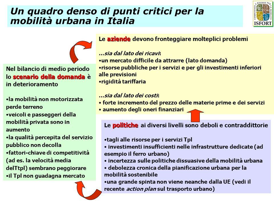 Un quadro denso di punti critici per la mobilità urbana in Italia