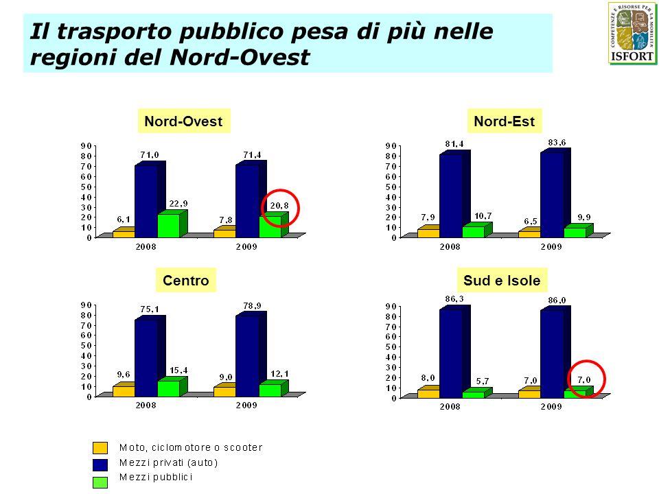 Il trasporto pubblico pesa di più nelle regioni del Nord-Ovest