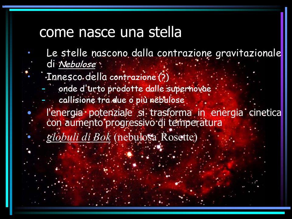 come nasce una stella globuli di Bok (nebulosa Rosette)