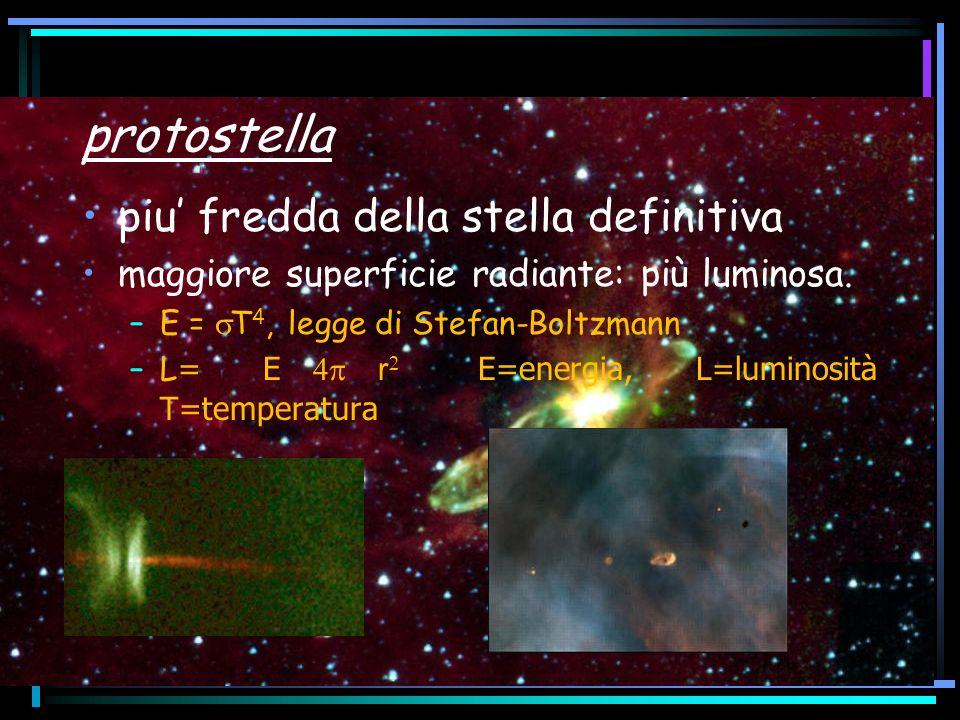 protostella piu' fredda della stella definitiva