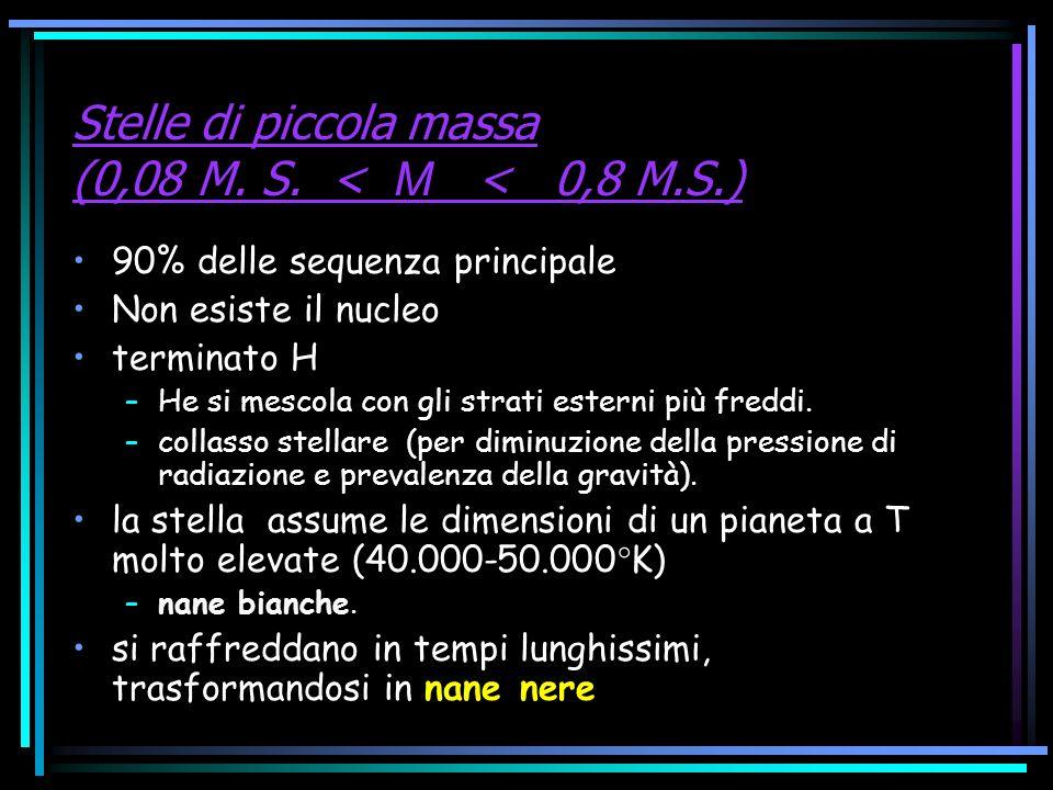 Stelle di piccola massa (0,08 M. S. < M < 0,8 M.S.)