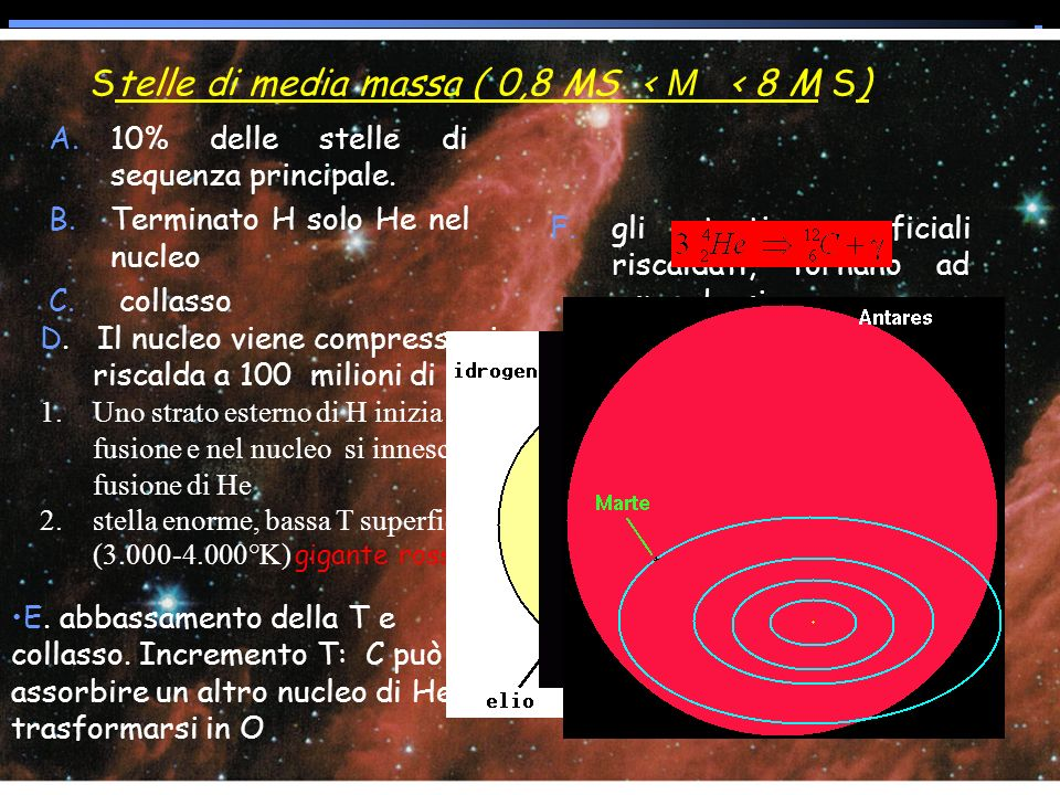 Stelle di media massa ( 0,8 MS < M < 8 M S)