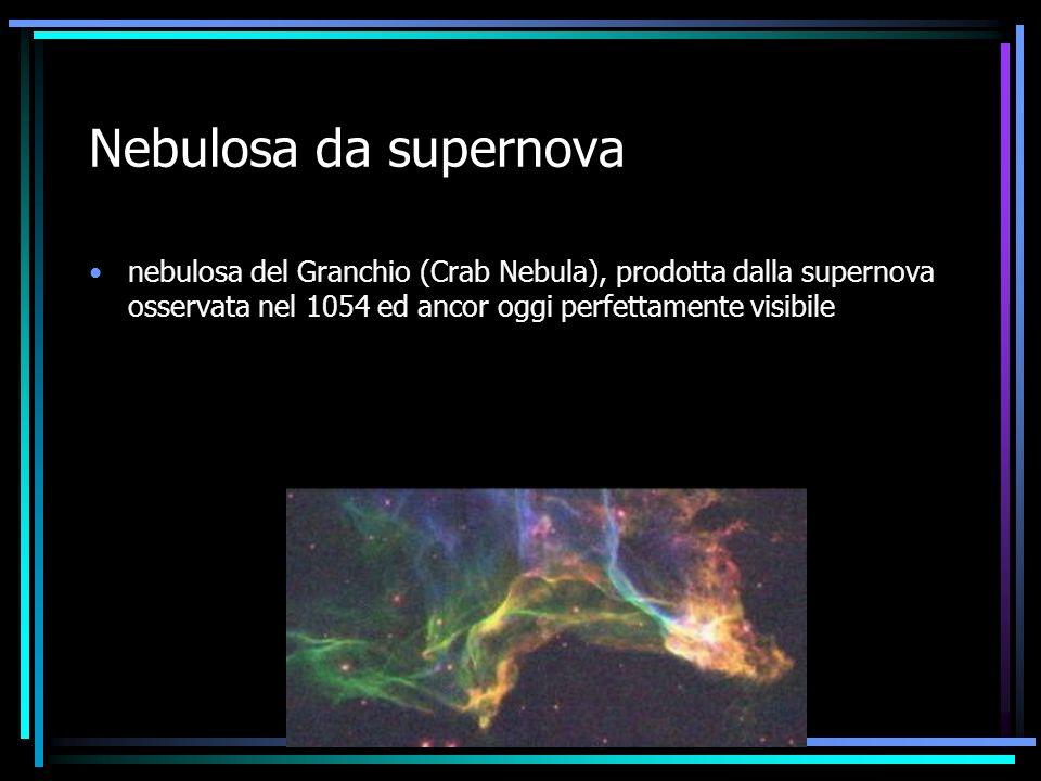 Nebulosa da supernova nebulosa del Granchio (Crab Nebula), prodotta dalla supernova osservata nel 1054 ed ancor oggi perfettamente visibile.