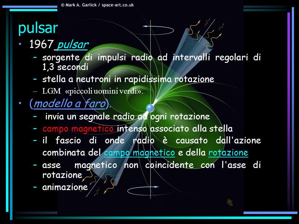 pulsar 1967 pulsar (modello a faro).