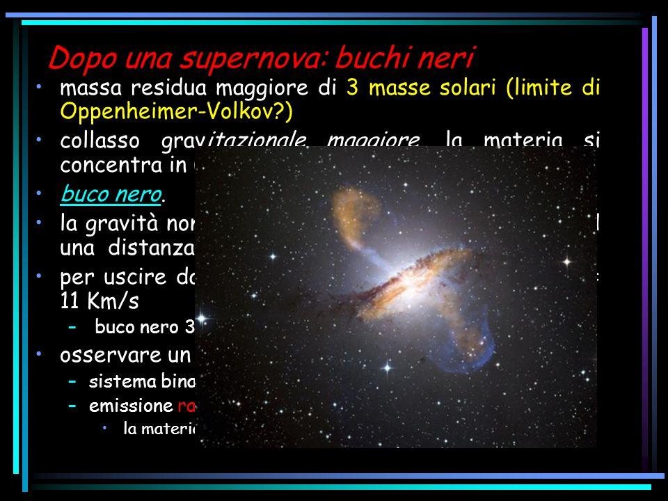 Dopo una supernova: buchi neri