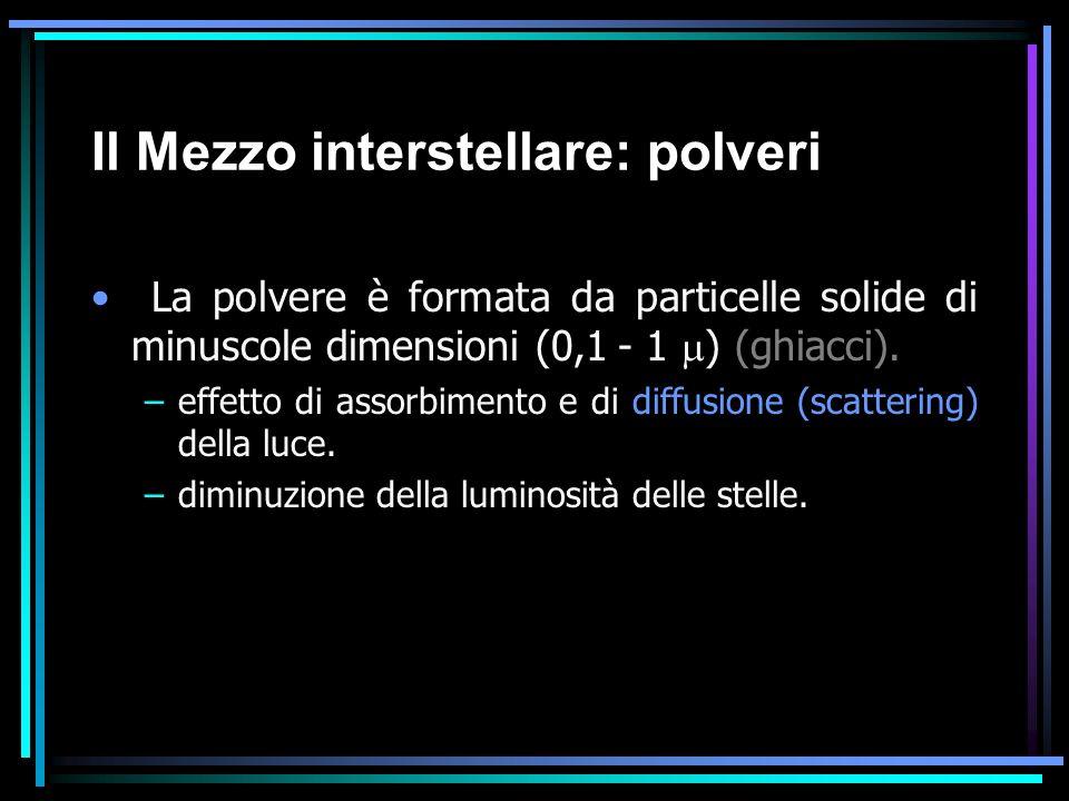 Il Mezzo interstellare: polveri