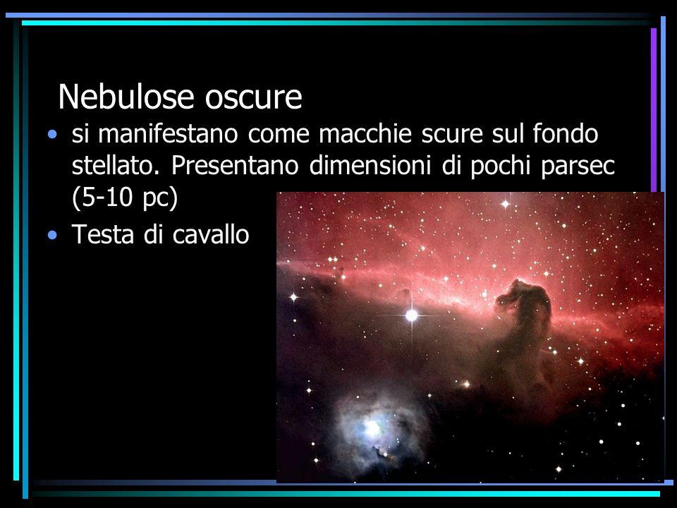 Nebulose oscure si manifestano come macchie scure sul fondo stellato. Presentano dimensioni di pochi parsec (5-10 pc)