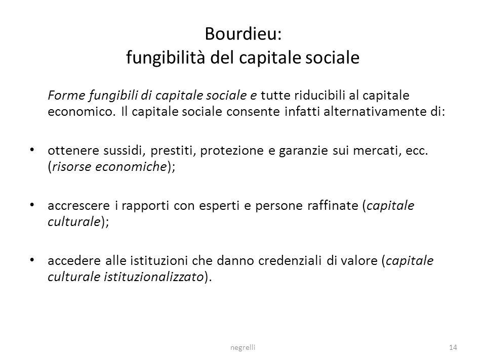 Bourdieu: fungibilità del capitale sociale
