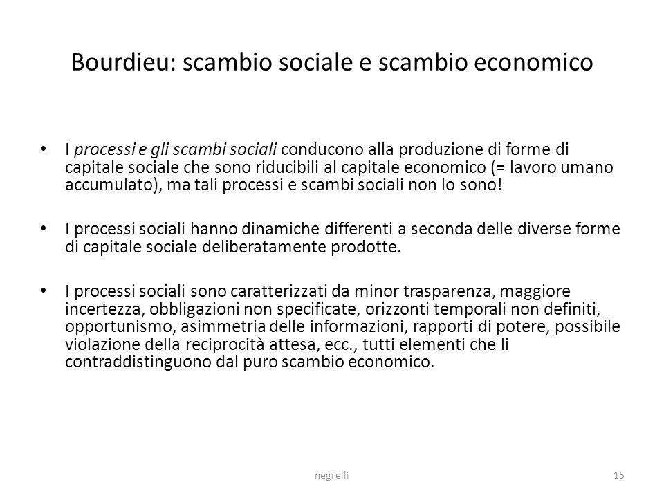 Bourdieu: scambio sociale e scambio economico
