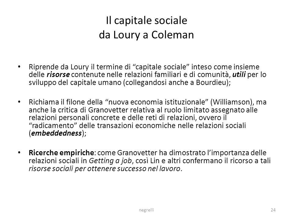 Il capitale sociale da Loury a Coleman
