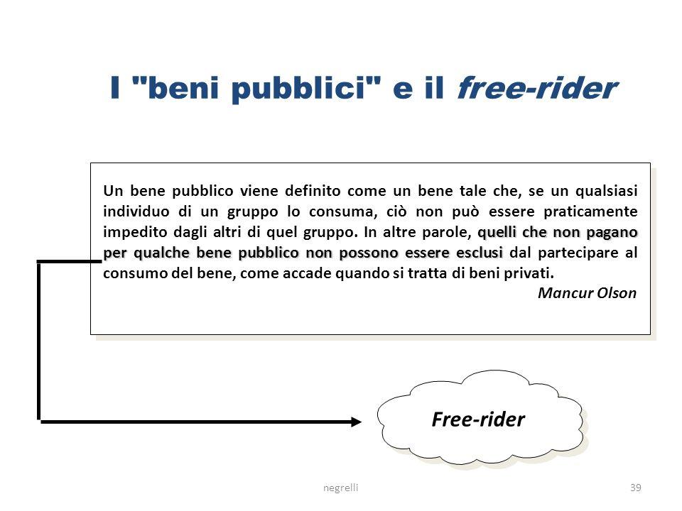 I beni pubblici e il free-rider