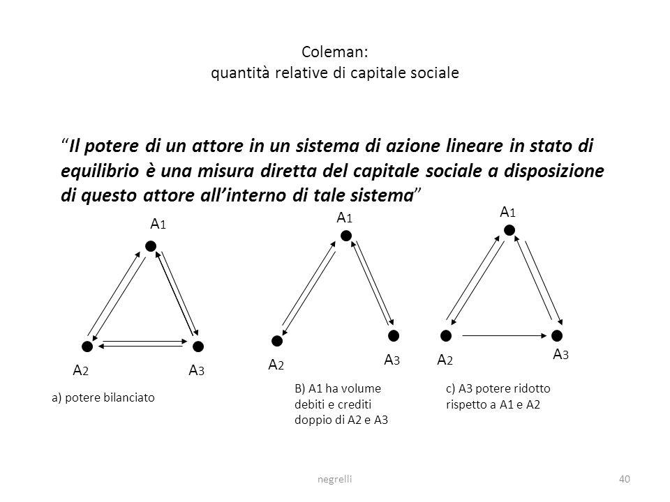 Coleman: quantità relative di capitale sociale