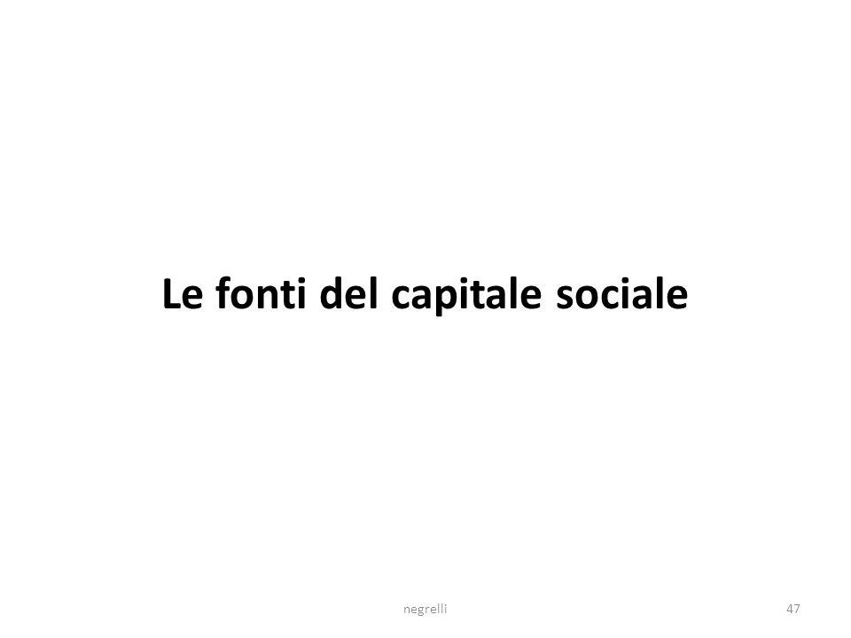Le fonti del capitale sociale