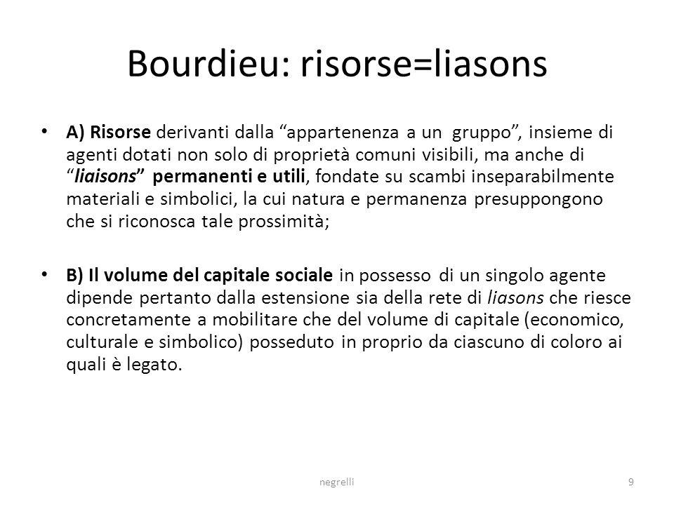 Bourdieu: risorse=liasons