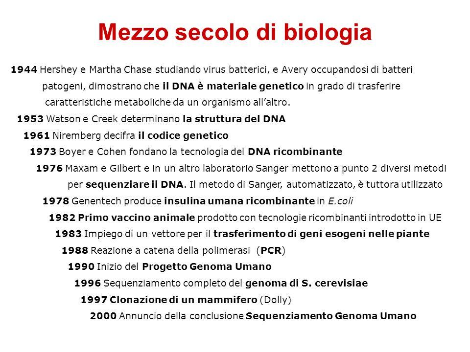 Mezzo secolo di biologia