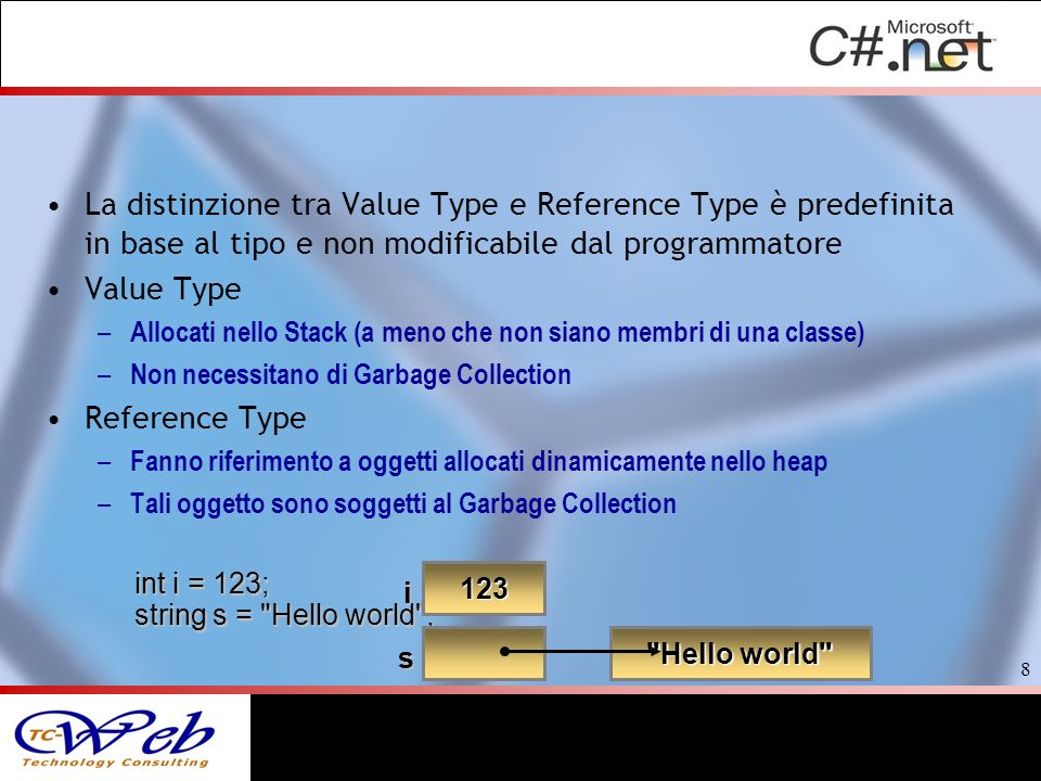 La distinzione tra Value Type e Reference Type è predefinita in base al tipo e non modificabile dal programmatore