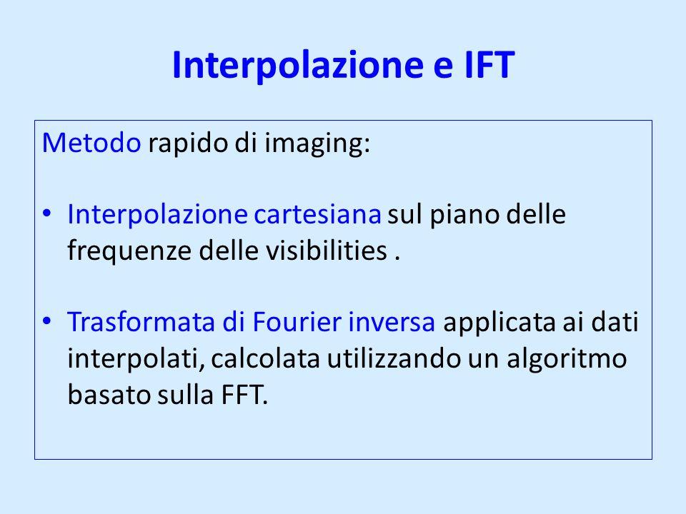 Interpolazione e IFT Metodo rapido di imaging: