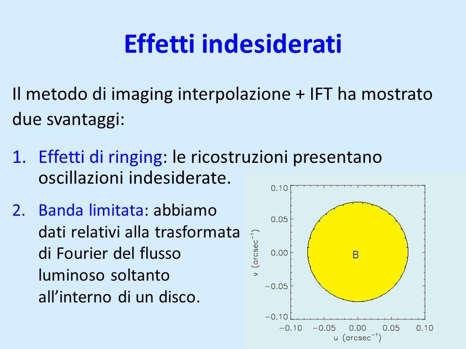 Effetti indesiderati Il metodo di imaging interpolazione + IFT ha mostrato. due svantaggi:
