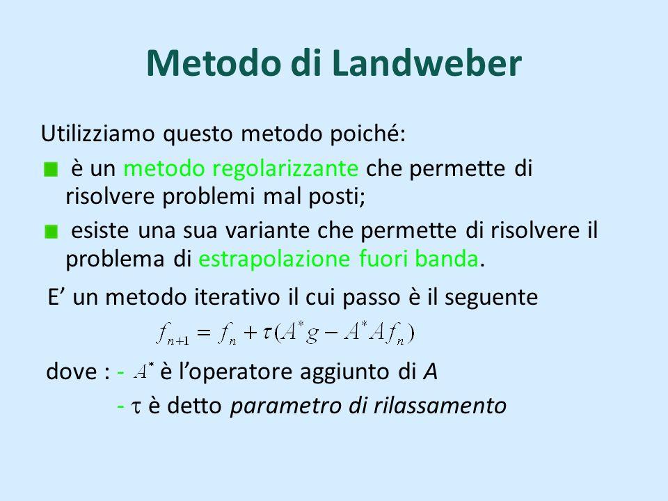 Metodo di Landweber E' un metodo iterativo il cui passo è il seguente