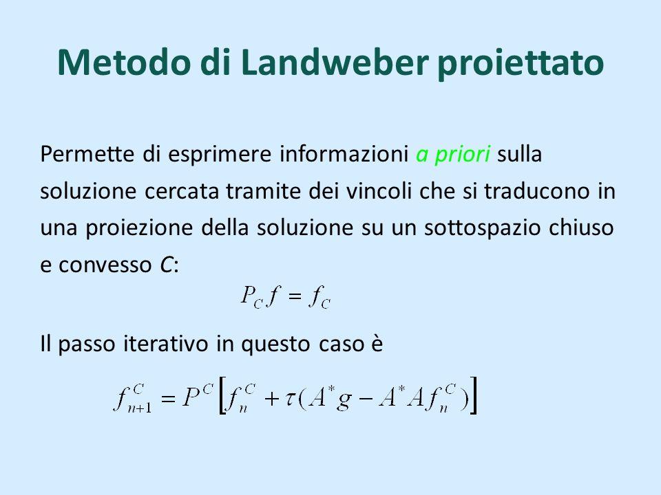 Metodo di Landweber proiettato