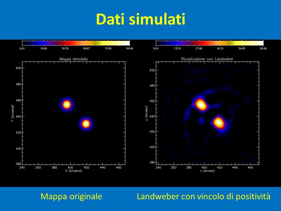 Dati simulati Mappa originale Landweber con vincolo di positività
