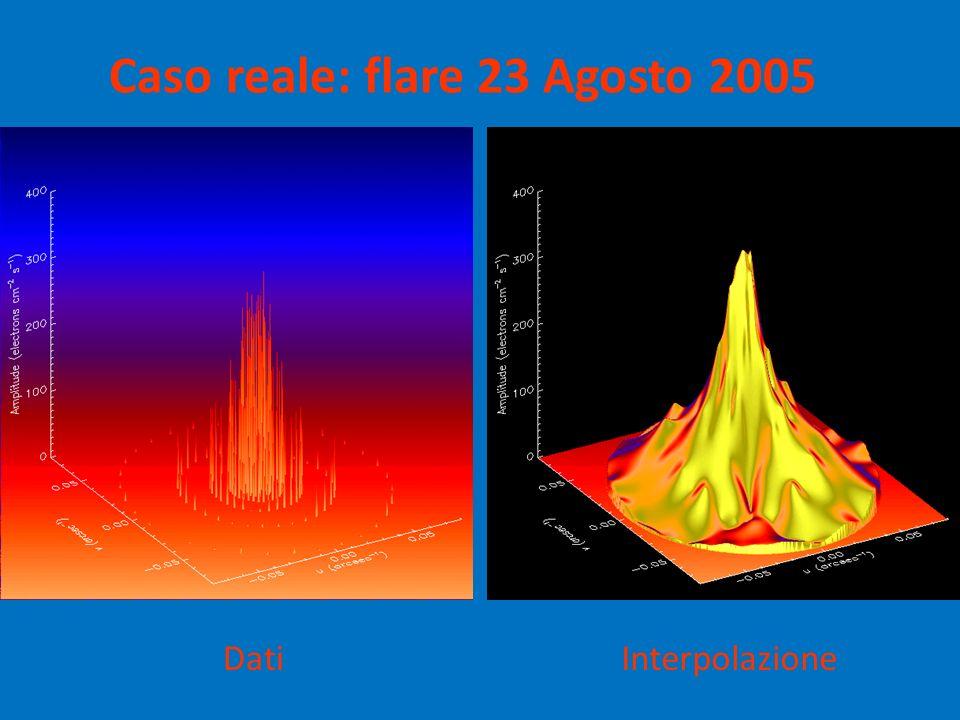 Caso reale: flare 23 Agosto 2005