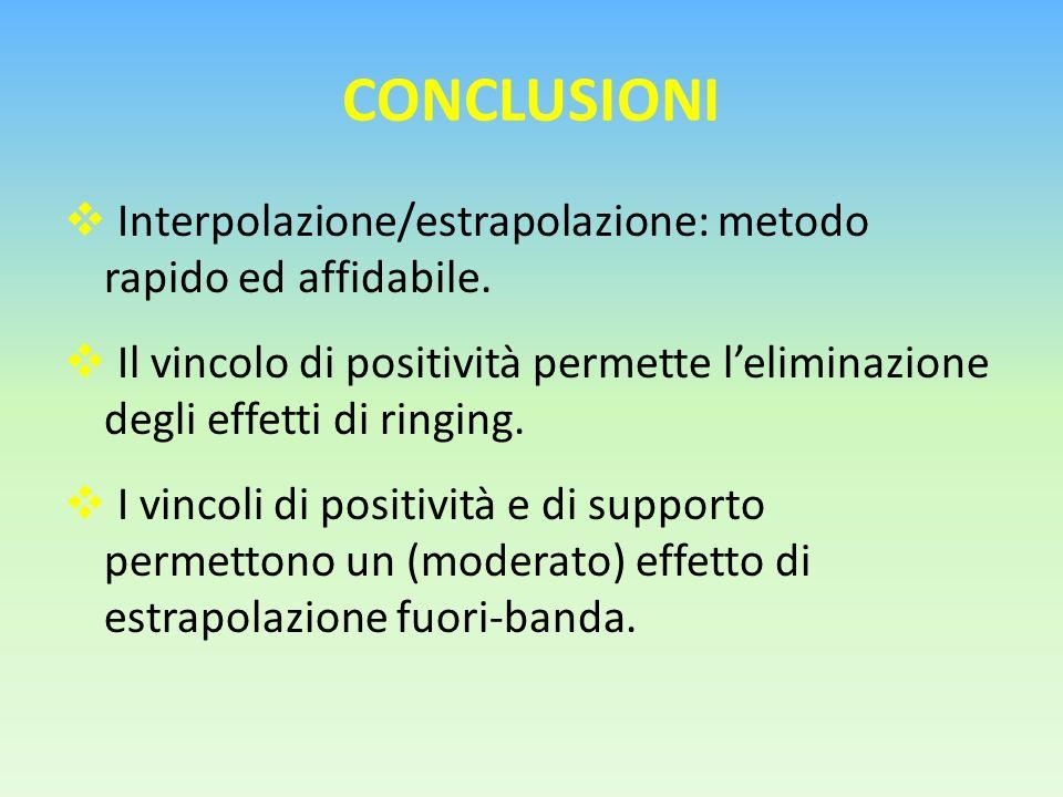 CONCLUSIONI Interpolazione/estrapolazione: metodo rapido ed affidabile.