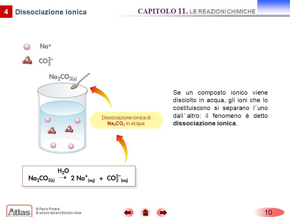 Dissociazione ionica di Na2CO3 in acqua