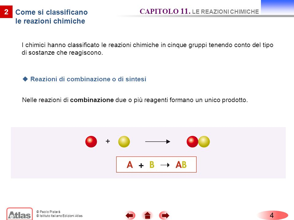 Come si classificano le reazioni chimiche