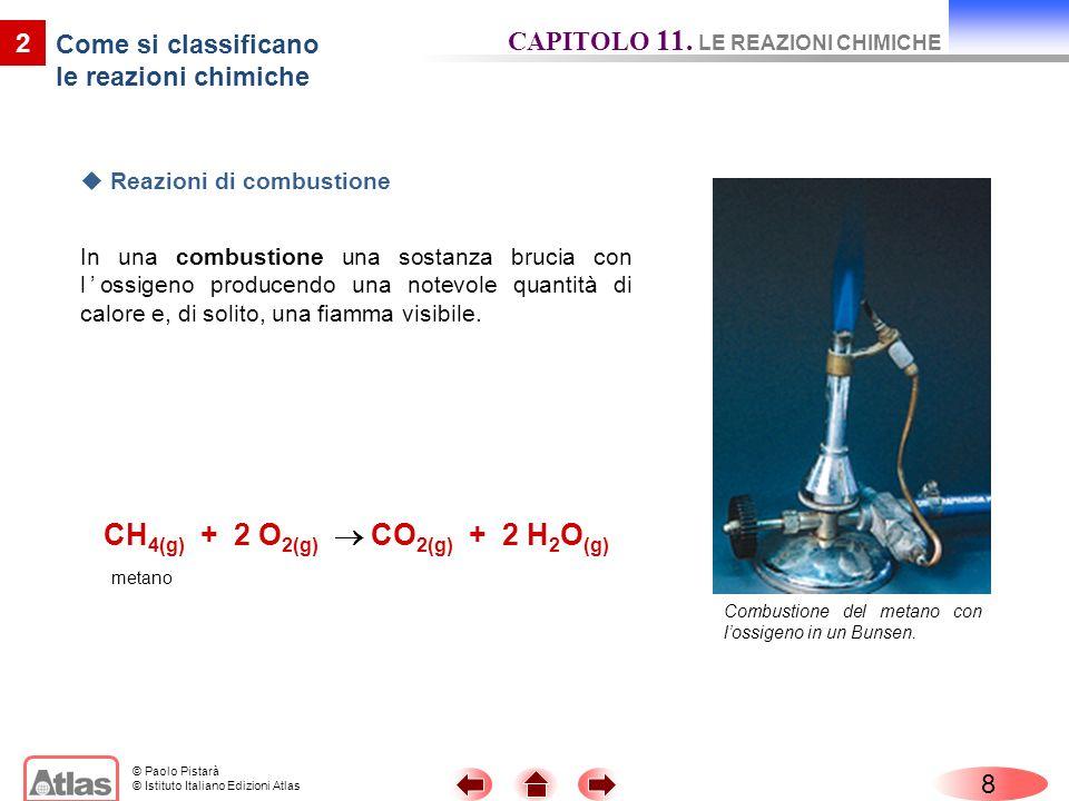 Come si classificano le reazioni chimiche