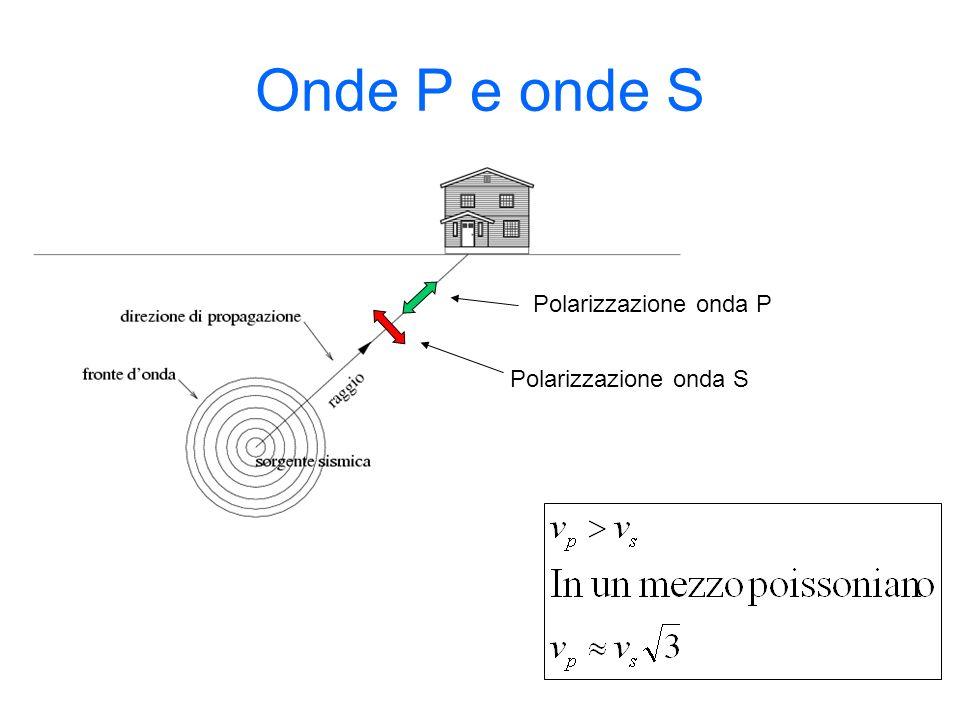 Onde P e onde S Polarizzazione onda P Polarizzazione onda S