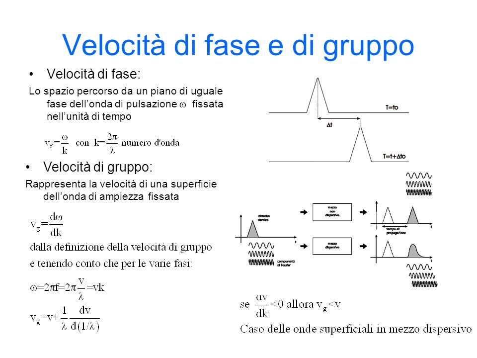 Velocità di fase e di gruppo