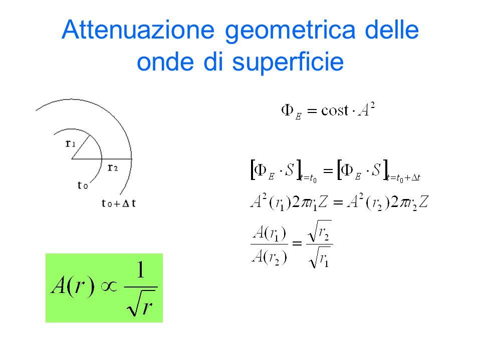 Attenuazione geometrica delle onde di superficie