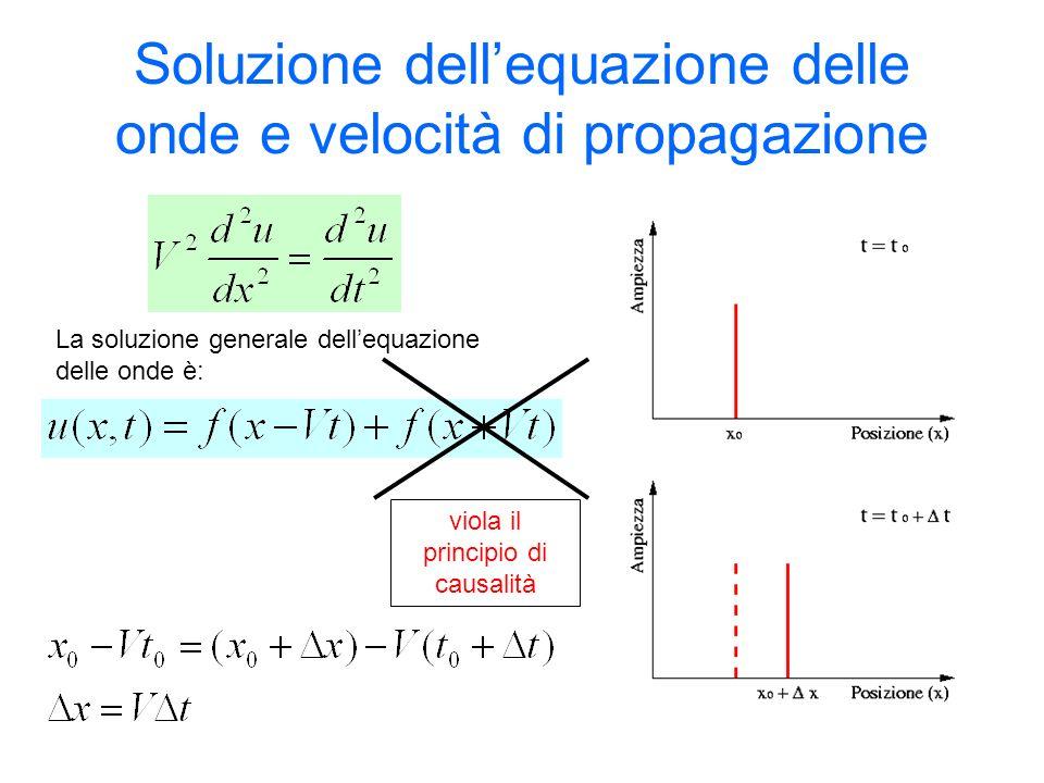 Soluzione dell'equazione delle onde e velocità di propagazione