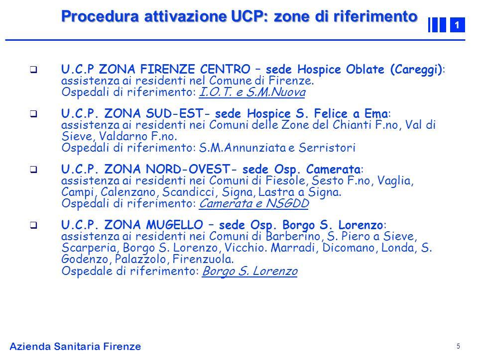 Procedura attivazione UCP: zone di riferimento