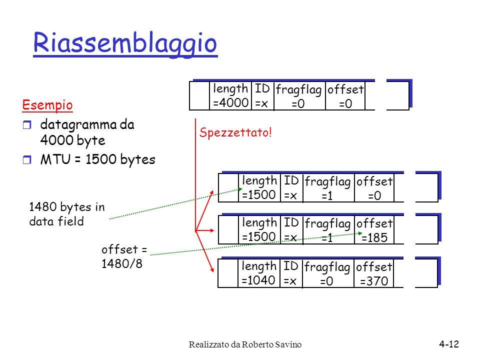 Riassemblaggio Esempio datagramma da 4000 byte MTU = 1500 bytes ID =x