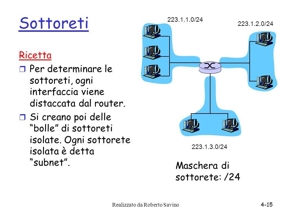 Sottoreti 223.1.1.0/24. 223.1.2.0/24. 223.1.3.0/24. Ricetta. Per determinare le sottoreti, ogni interfaccia viene distaccata dal router.