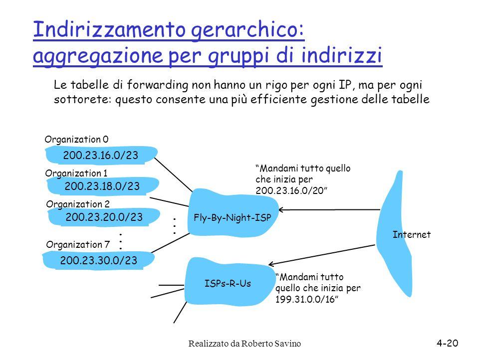 Indirizzamento gerarchico: aggregazione per gruppi di indirizzi