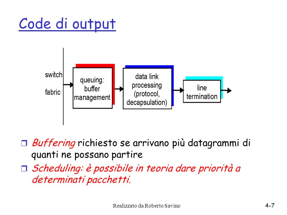 Code di output Buffering richiesto se arrivano più datagrammi di quanti ne possano partire.