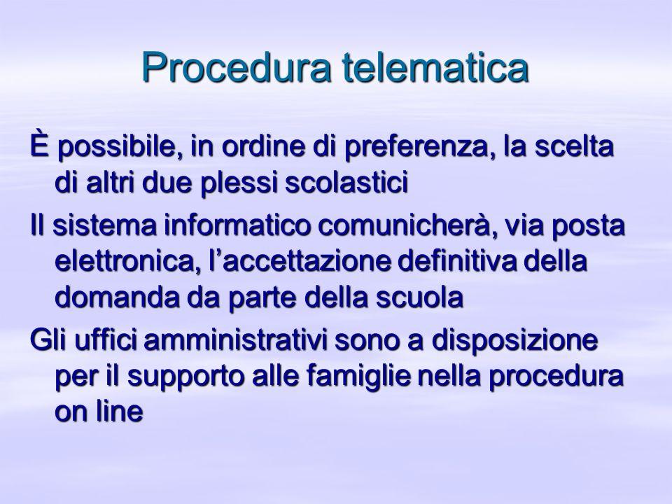 Procedura telematica