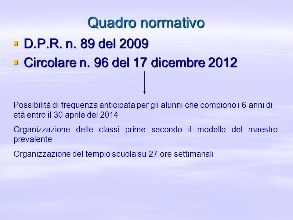 Quadro normativo D.P.R. n. 89 del 2009