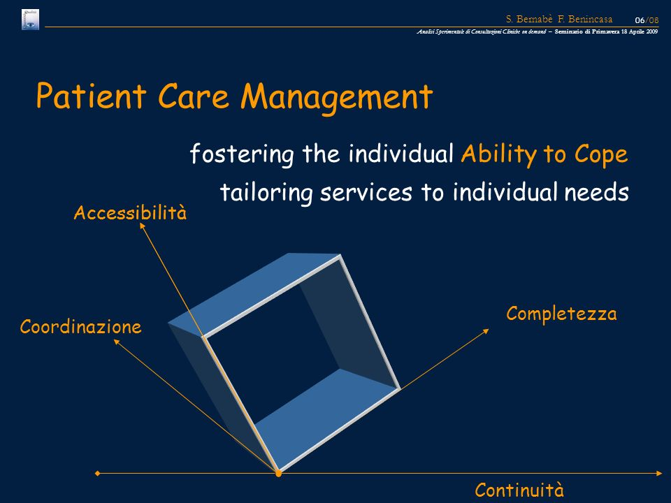 Patient Care Management