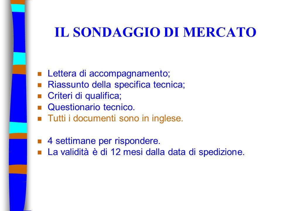 IL SONDAGGIO DI MERCATO
