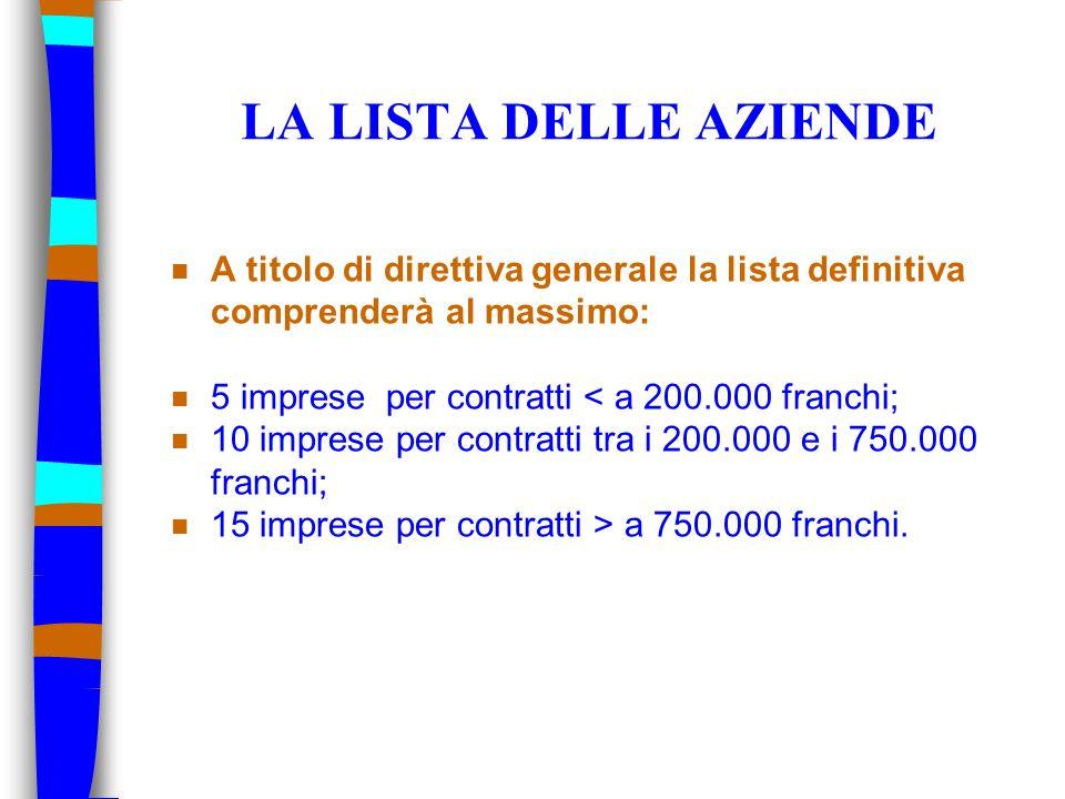 LA LISTA DELLE AZIENDE A titolo di direttiva generale la lista definitiva comprenderà al massimo: 5 imprese per contratti < a 200.000 franchi;
